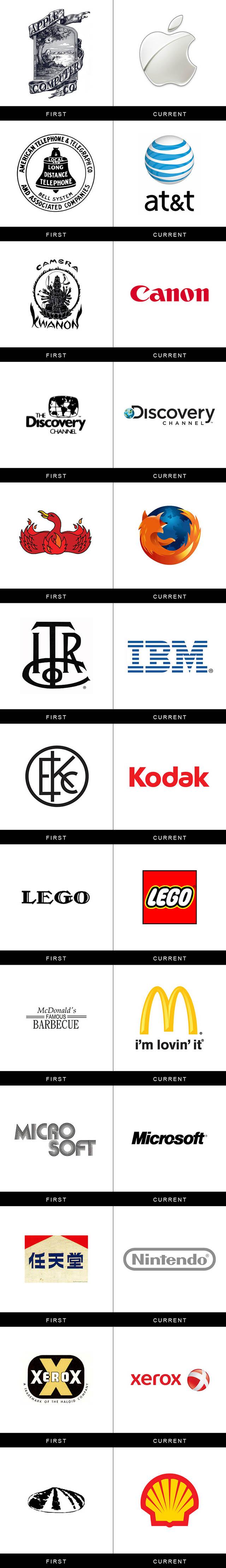 логотипы известных компаний: