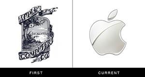 Логотипы известных компаний от самых первых до наших дней