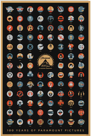 100 лет студии Paramount